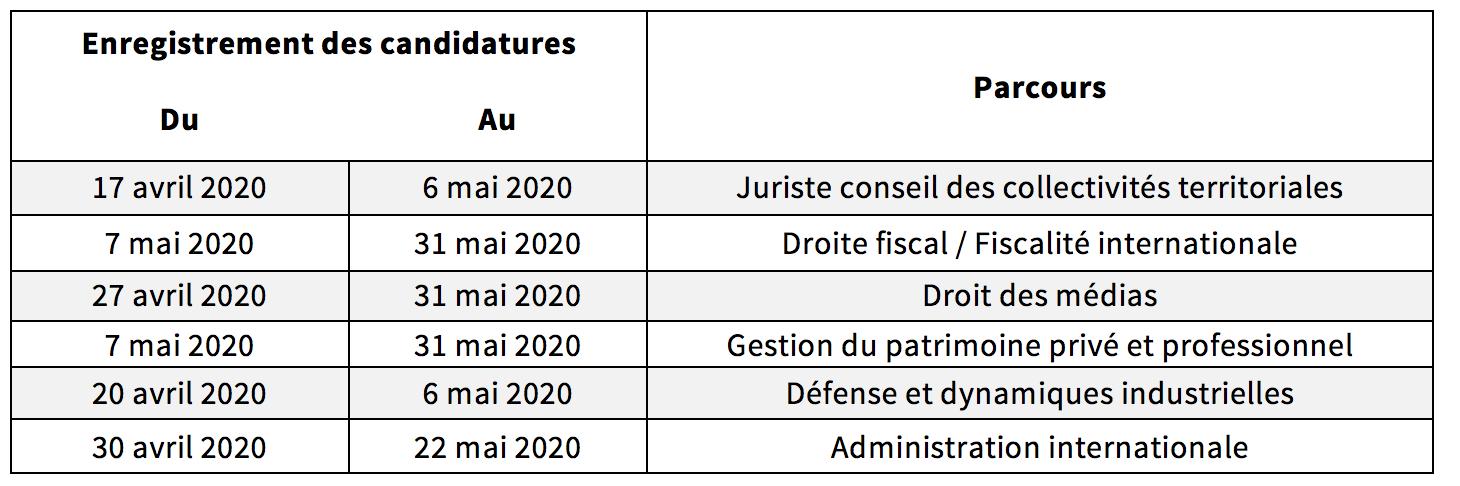 Calendrier des dossiers de candidature Master Droit